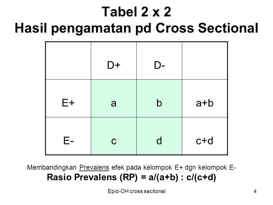Epid-OH cross sectional4 Tabel 2 x 2 Hasil pengamatan pd Cross Sectional D+D- E+aba+b E-cdc+d Membandingkan Prevalens efek pada kelompok E+ dgn kelompok E- Rasio Prevalens (RP) = a/(a+b) : c/(c+d)