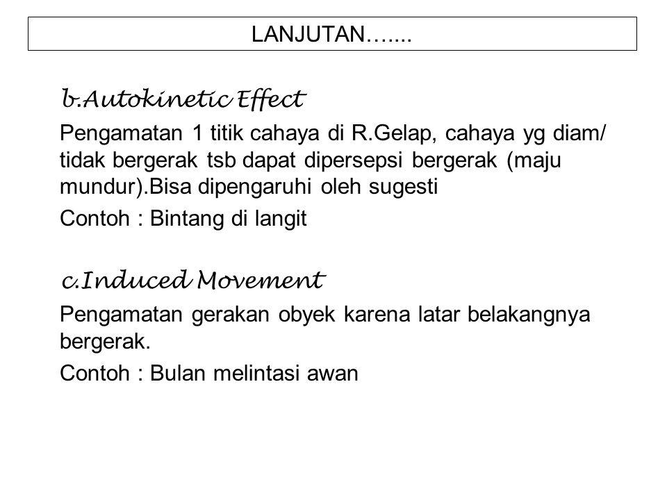 LANJUTAN….... b.Autokinetic Effect Pengamatan 1 titik cahaya di R.Gelap, cahaya yg diam/ tidak bergerak tsb dapat dipersepsi bergerak (maju mundur).Bi
