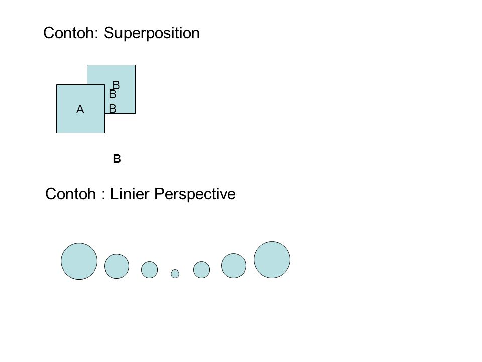 Contoh: Superposition A B B B Contoh : Linier Perspective