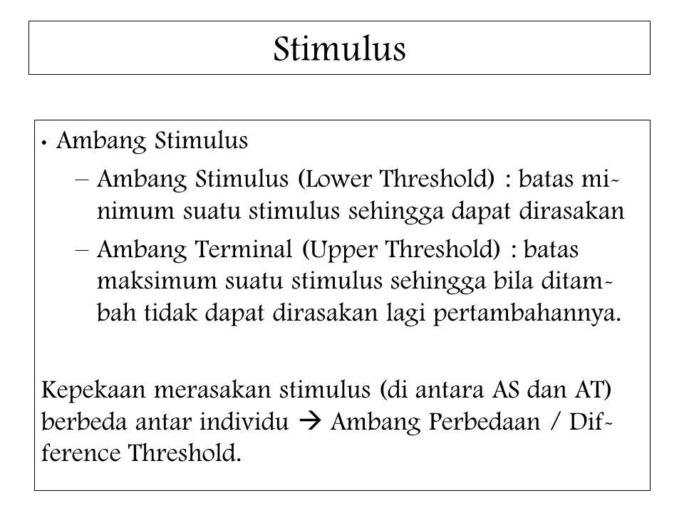 Stimulus Ambang Stimulus –Ambang Stimulus (Lower Threshold) : batas mi- nimum suatu stimulus sehingga dapat dirasakan –Ambang Terminal (Upper Threshold) : batas maksimum suatu stimulus sehingga bila ditam- bah tidak dapat dirasakan lagi pertambahannya.