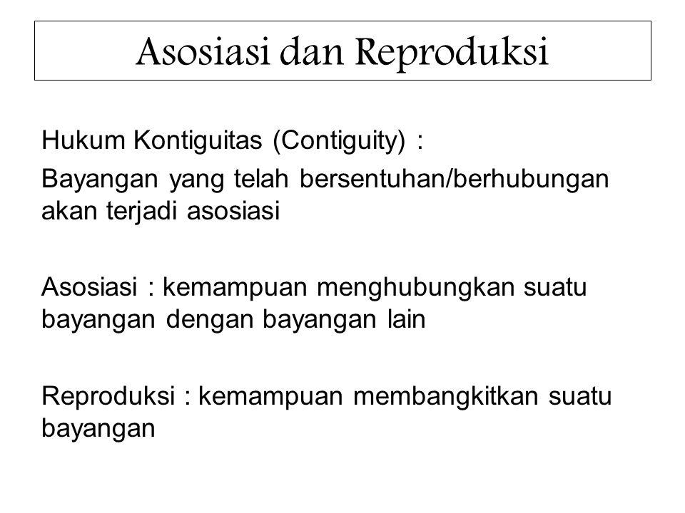 Asosiasi dan Reproduksi Hukum Kontiguitas (Contiguity) : Bayangan yang telah bersentuhan/berhubungan akan terjadi asosiasi Asosiasi : kemampuan menghu