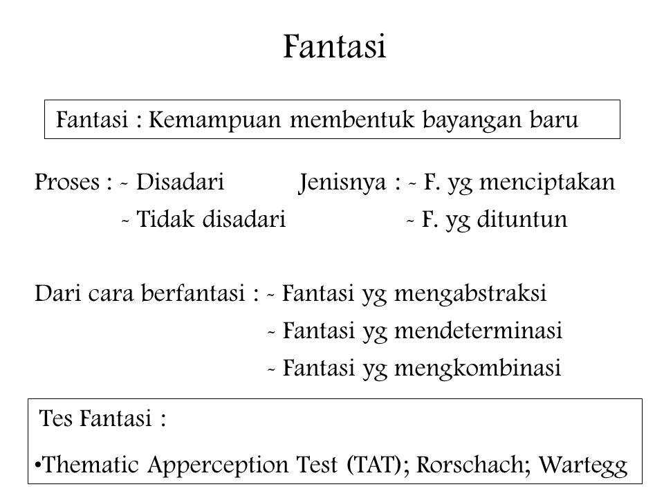 Fantasi Proses : - DisadariJenisnya : - F. yg menciptakan - Tidak disadari - F. yg dituntun Dari cara berfantasi : - Fantasi yg mengabstraksi - Fantas