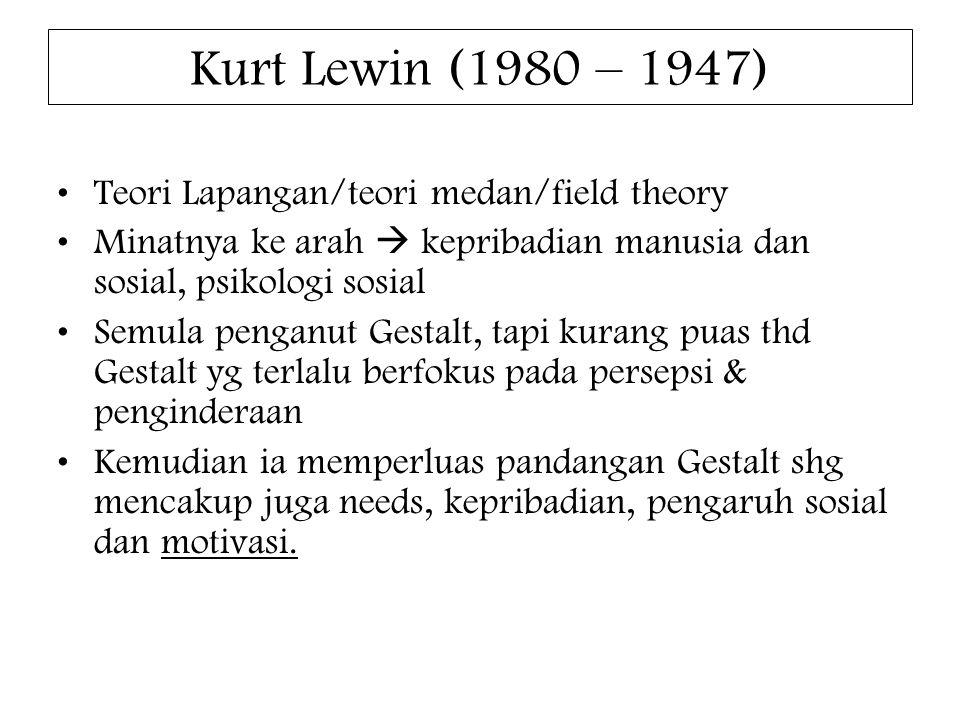 Kurt Lewin (1980 – 1947) Teori Lapangan/teori medan/field theory Minatnya ke arah  kepribadian manusia dan sosial, psikologi sosial Semula penganut G