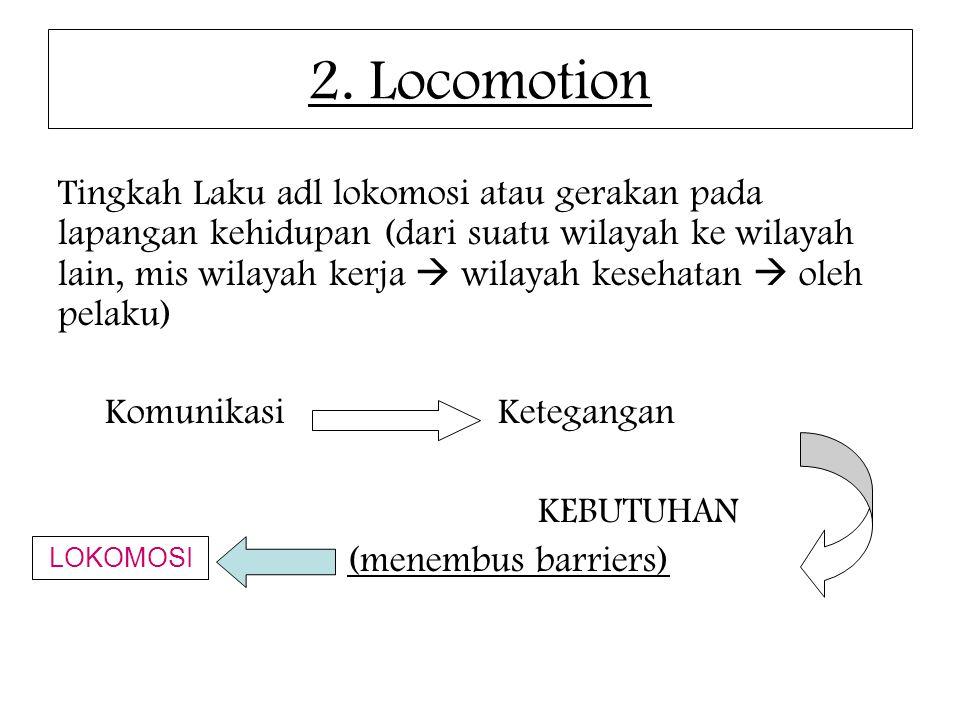 2. Locomotion Tingkah Laku adl lokomosi atau gerakan pada lapangan kehidupan (dari suatu wilayah ke wilayah lain, mis wilayah kerja  wilayah kesehata