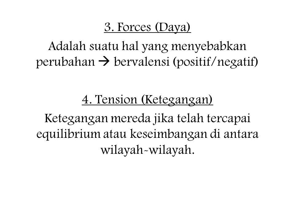 3. Forces (Daya) Adalah suatu hal yang menyebabkan perubahan  bervalensi (positif/negatif) 4. Tension (Ketegangan) Ketegangan mereda jika telah terca