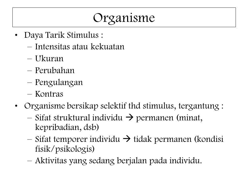 Organisme Daya Tarik Stimulus : –Intensitas atau kekuatan –Ukuran –Perubahan –Pengulangan –Kontras Organisme bersikap selektif thd stimulus, tergantung : –Sifat struktural individu  permanen (minat, kepribadian, dsb) –Sifat temporer individu  tidak permanen (kondisi fisik/psikologis) –Aktivitas yang sedang berjalan pada individu.