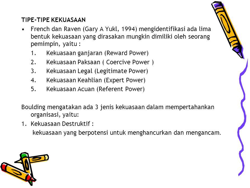 TIPE-TIPE KEKUASAAN French dan Raven (Gary A Yukl, 1994) mengidentifikasi ada lima bentuk kekuasaan yang dirasakan mungkin dimiliki oleh seorang pemimpin, yaitu : 1.Kekuasaan ganjaran (Reward Power) 2.Kekuasaan Paksaan ( Coercive Power ) 3.Kekuasaan Legal (Legitimate Power) 4.Kekuasaan Keahlian (Expert Power) 5.Kekuasaan Acuan (Referent Power) Boulding mengatakan ada 3 jenis kekuasaan dalam mempertahankan organisasi, yaitu: 1.Kekuasaan Destruktif : kekuasaan yang berpotensi untuk menghancurkan dan mengancam.