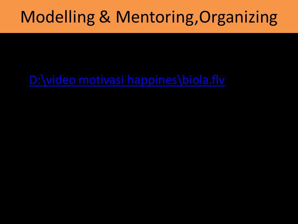 4 peran kepemimpinan dalam keluarga ( cepat atau lambat masalah keluarga anda terselesaikan ) 1.Modelling : berikan teladan yang baik 2.Mentoring : Ja