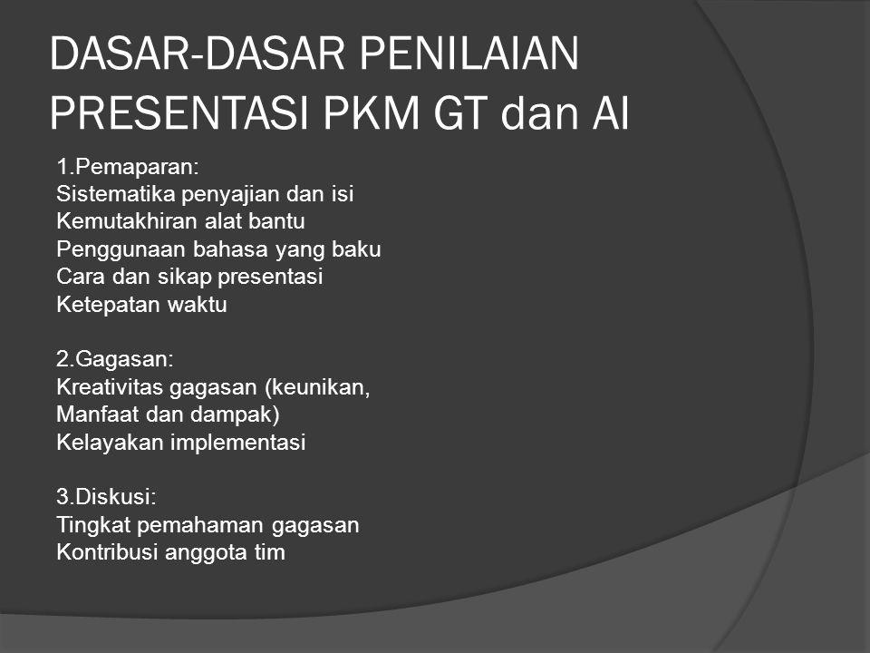 DASAR-DASAR PRESENTASI PKM- P 1.