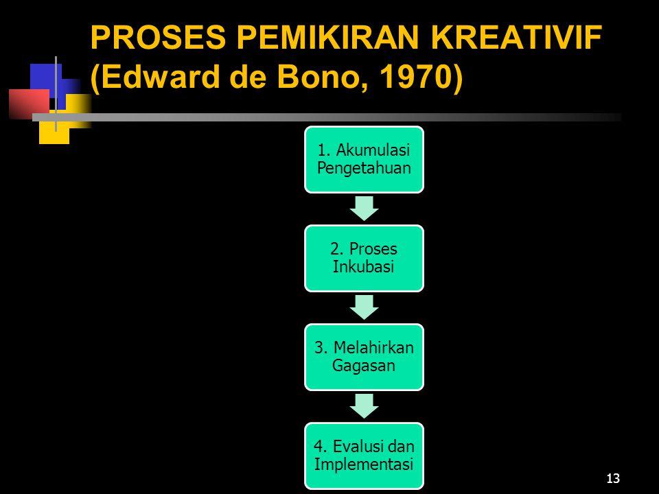 PROSES PEMIKIRAN KREATIVIF (Edward de Bono, 1970) 1. Akumulasi Pengetahuan 2. Proses Inkubasi 3. Melahirkan Gagasan 4. Evalusi dan Implementasi 13