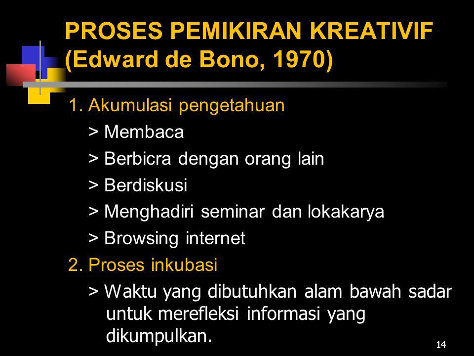 PROSES PEMIKIRAN KREATIVIF (Edward de Bono, 1970) 1. Akumulasi pengetahuan > Membaca > Berbicra dengan orang lain > Berdiskusi > Menghadiri seminar da