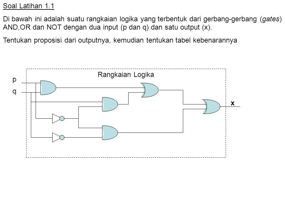 Soal Latihan 1.1 Di bawah ini adalah suatu rangkaian logika yang terbentuk dari gerbang-gerbang (gates) AND,OR dan NOT dengan dua input (p dan q) dan