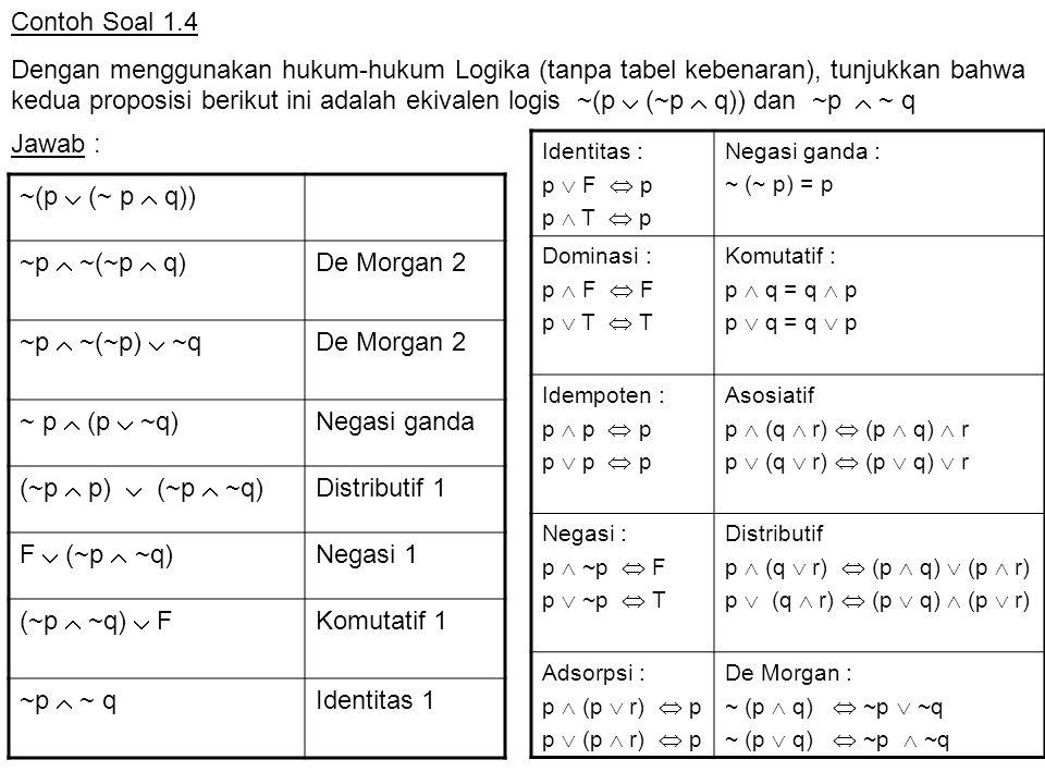 Contoh Soal 1.4 Dengan menggunakan hukum-hukum Logika (tanpa tabel kebenaran), tunjukkan bahwa kedua proposisi berikut ini adalah ekivalen logis ~(p 