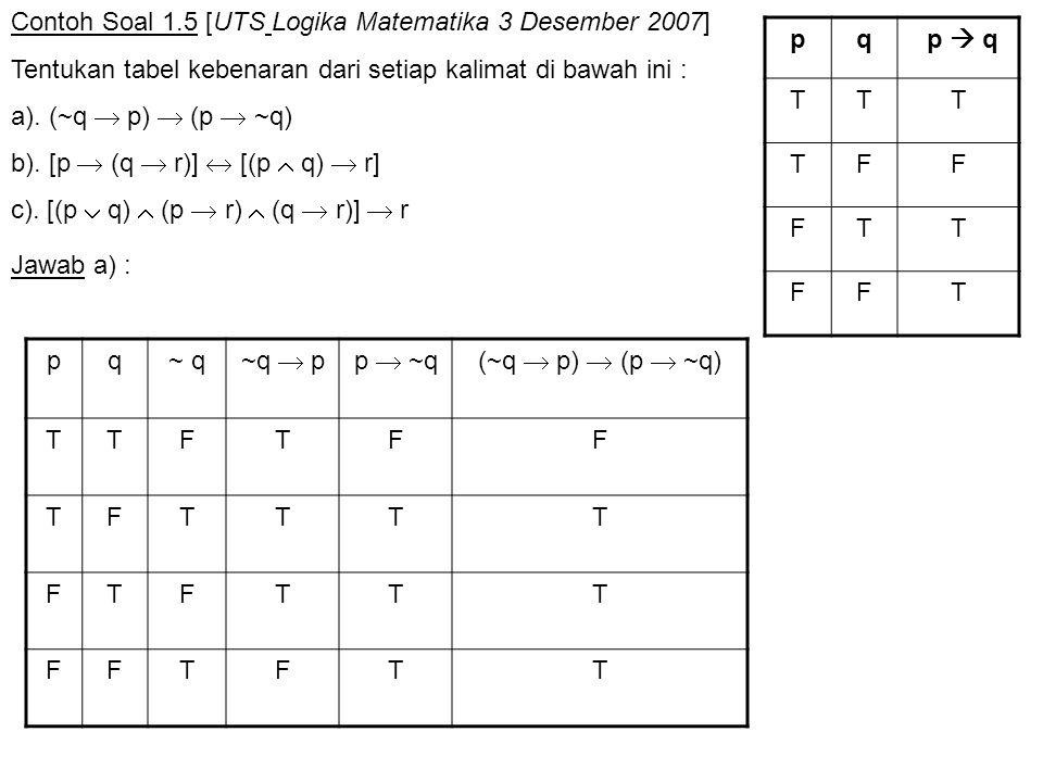 Contoh Soal 1.5 [UTS Logika Matematika 3 Desember 2007] Tentukan tabel kebenaran dari setiap kalimat di bawah ini : a). (~q  p)  (p  ~q) b). [p  (