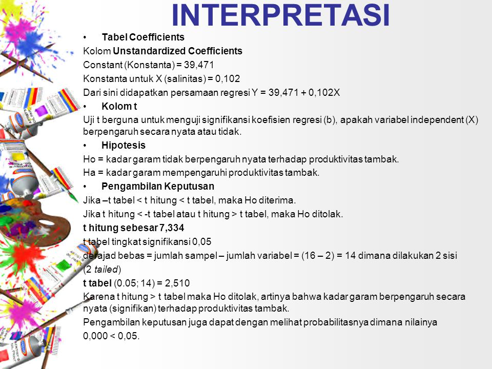 INTERPRETASI Tabel Coefficients Kolom Unstandardized Coefficients Constant (Konstanta) = 39,471 Konstanta untuk X (salinitas) = 0,102 Dari sini didapa