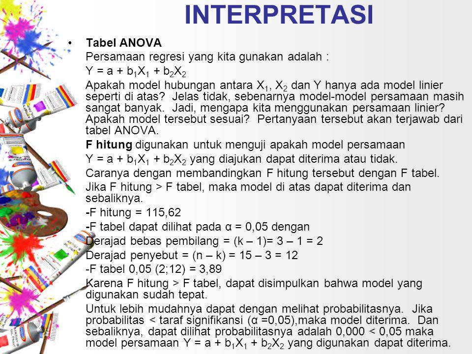 INTERPRETASI Tabel ANOVA Persamaan regresi yang kita gunakan adalah : Y = a + b 1 X 1 + b 2 X 2 Apakah model hubungan antara X 1, X 2 dan Y hanya ada model linier seperti di atas.