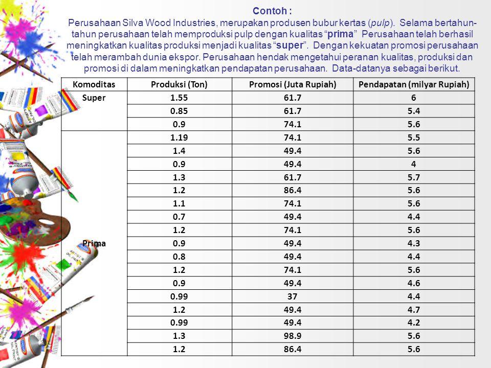 Contoh : Perusahaan Silva Wood Industries, merupakan produsen bubur kertas (pulp).