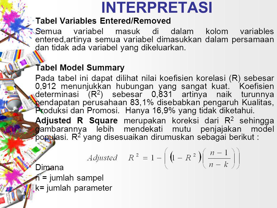 INTERPRETASI Tabel Variables Entered/Removed Semua variabel masuk di dalam kolom variables entered,artinya semua variabel dimasukkan dalam persamaan dan tidak ada variabel yang dikeluarkan.