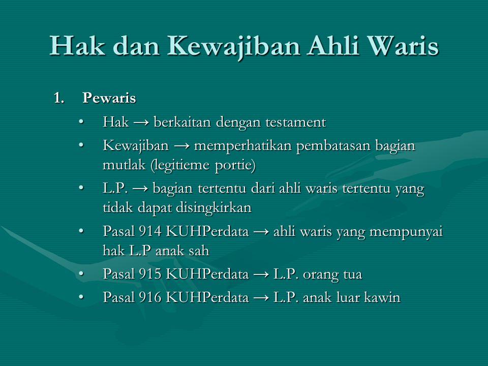 Hak dan Kewajiban Ahli Waris 1.Pewaris Hak → berkaitan dengan testamentHak → berkaitan dengan testament Kewajiban → memperhatikan pembatasan bagian mu
