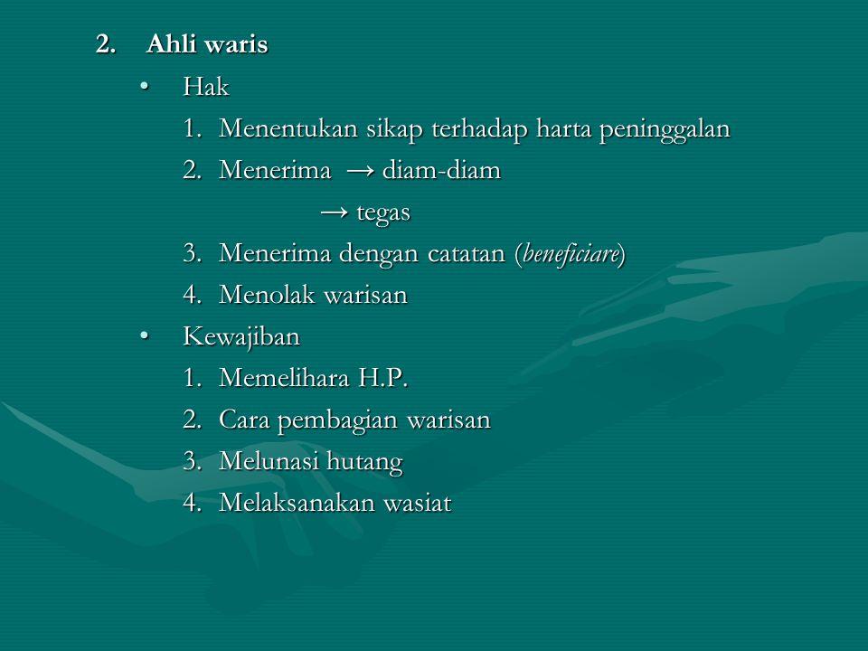 2.Ahli waris HakHak 1.Menentukan sikap terhadap harta peninggalan 2.Menerima → diam-diam → tegas → tegas 3.Menerima dengan catatan (beneficiare) 4.Men