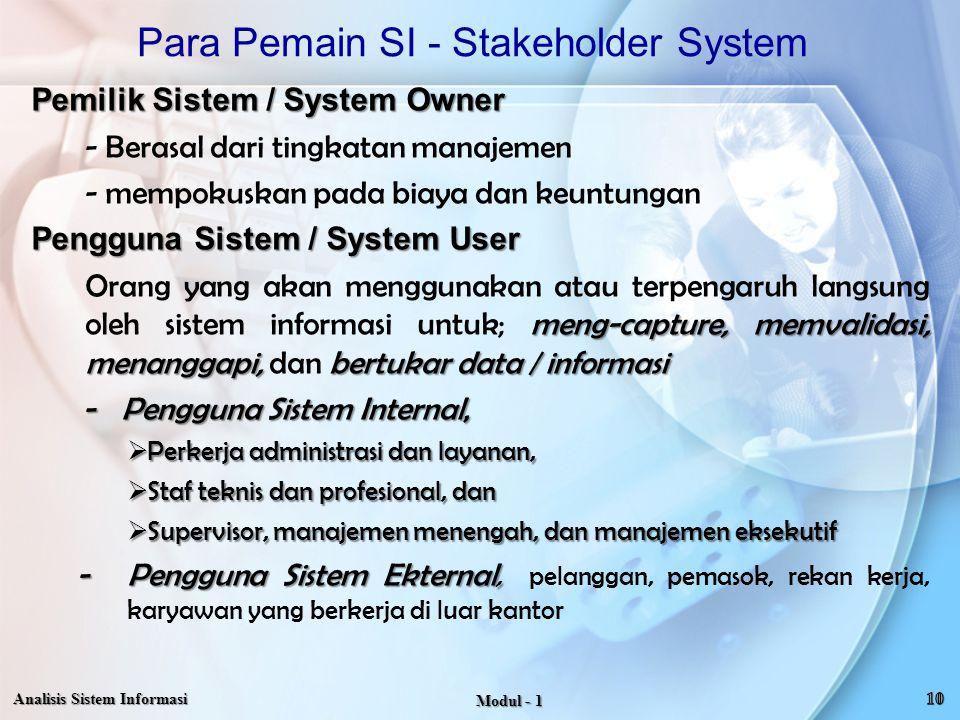 Para Pemain SI - Stakeholder System Pemilik Sistem / System Owner - Berasal dari tingkatan manajemen - mempokuskan pada biaya dan keuntungan Pengguna