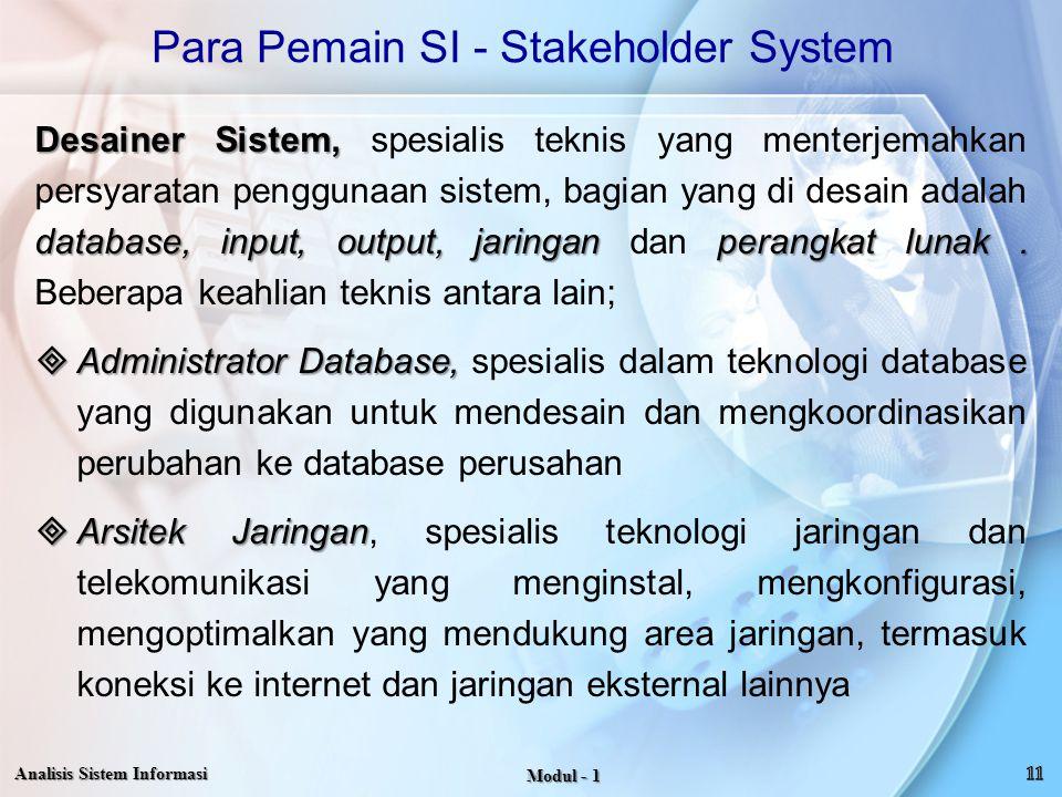 Para Pemain SI - Stakeholder System Desainer Sistem, database, input, output, jaringan perangkat lunak. Desainer Sistem, spesialis teknis yang menterj