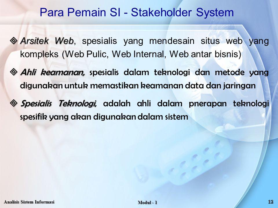 Para Pemain SI - Stakeholder System  Arsitek Web  Arsitek Web, spesialis yang mendesain situs web yang kompleks (Web Pulic, Web Internal, Web antar