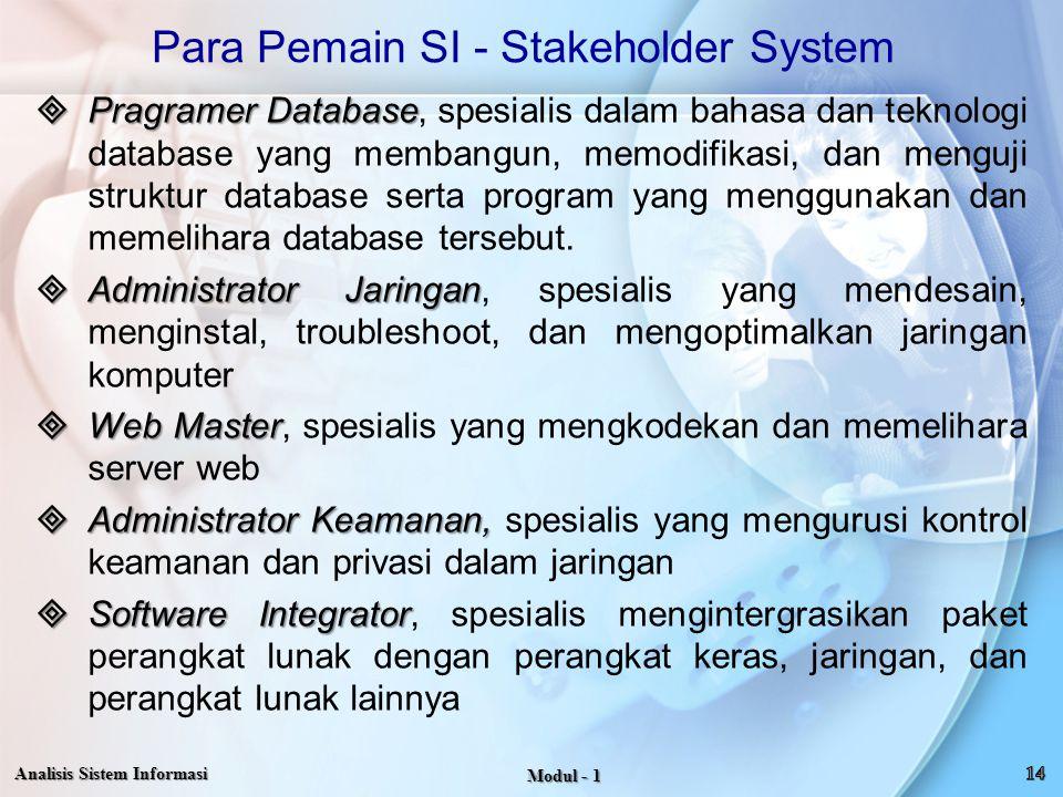 Para Pemain SI - Stakeholder System  Pragramer Database  Pragramer Database, spesialis dalam bahasa dan teknologi database yang membangun, memodifik
