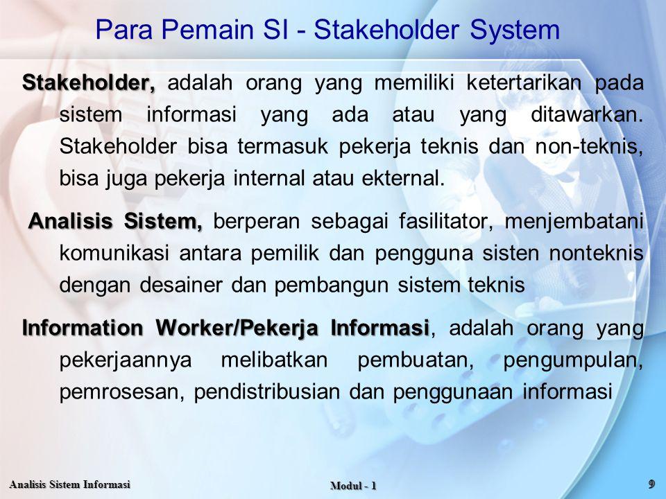Para Pemain SI - Stakeholder System Stakeholder, Stakeholder, adalah orang yang memiliki ketertarikan pada sistem informasi yang ada atau yang ditawar