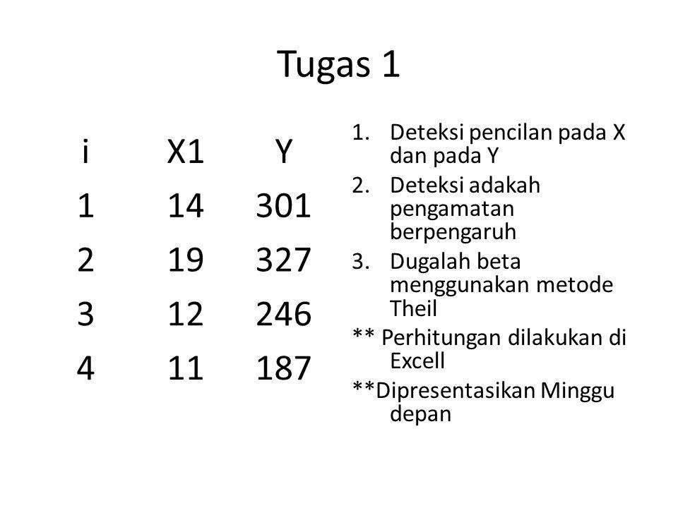 Tugas 1 iX1Y 114301 219327 312246 411187 1.Deteksi pencilan pada X dan pada Y 2.Deteksi adakah pengamatan berpengaruh 3.Dugalah beta menggunakan metod