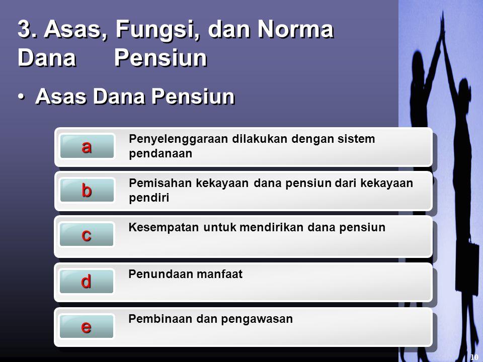 3. Asas, Fungsi, dan Norma Dana Pensiun Asas Dana Pensiun 10 a Penyelenggaraan dilakukan dengan sistem pendanaan b Pemisahan kekayaan dana pensiun dar