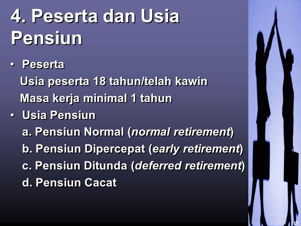 4. Peserta dan Usia Pensiun Peserta Usia peserta 18 tahun/telah kawin Masa kerja minimal 1 tahun Usia Pensiun a. Pensiun Normal (normal retirement) b.