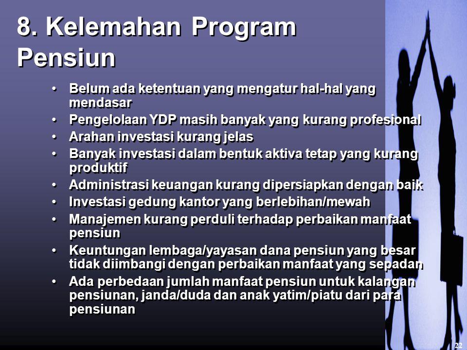 8. Kelemahan Program Pensiun Belum ada ketentuan yang mengatur hal-hal yang mendasar Pengelolaan YDP masih banyak yang kurang profesional Arahan inves