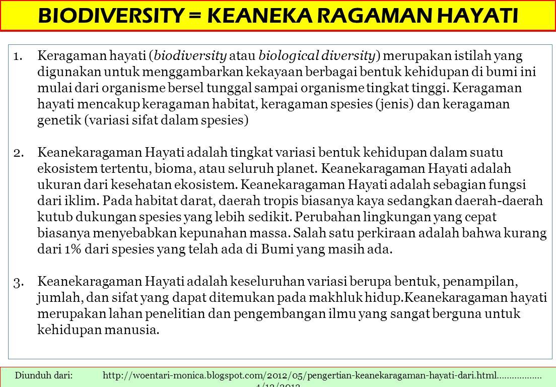 BIODIVERSITY = KEANEKA RAGAMAN HAYATI Diunduh dari: http://woentari-monica.blogspot.com/2012/05/pengertian-keanekaragaman-hayati-dari.html……………… 4/12/2012 1.Keragaman hayati (biodiversity atau biological diversity) merupakan istilah yang digunakan untuk menggambarkan kekayaan berbagai bentuk kehidupan di bumi ini mulai dari organisme bersel tunggal sampai organisme tingkat tinggi.