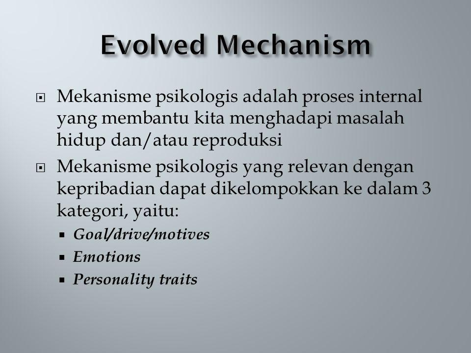  Mekanisme psikologis adalah proses internal yang membantu kita menghadapi masalah hidup dan/atau reproduksi  Mekanisme psikologis yang relevan dengan kepribadian dapat dikelompokkan ke dalam 3 kategori, yaitu:  Goal/drive/motives  Emotions  Personality traits