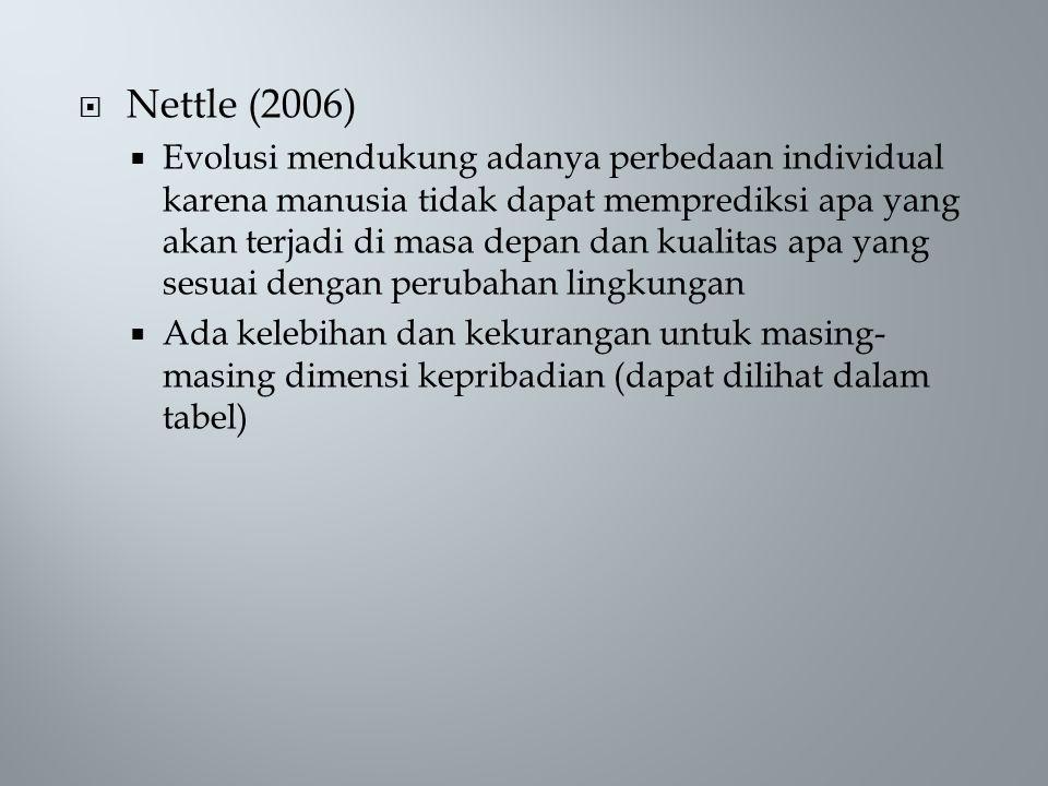  Nettle (2006)  Evolusi mendukung adanya perbedaan individual karena manusia tidak dapat memprediksi apa yang akan terjadi di masa depan dan kualitas apa yang sesuai dengan perubahan lingkungan  Ada kelebihan dan kekurangan untuk masing- masing dimensi kepribadian (dapat dilihat dalam tabel)