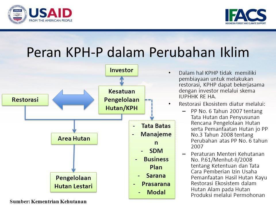 Peran KPH-P dalam Perubahan Iklim Dalam hal KPHP tidak memiliki pembiayaan untuk melakukan restorasi, KPHP dapat bekerjasama dengan investor melalui skema IUPHHK RE HA.