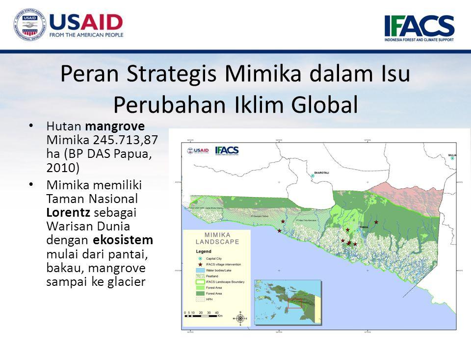 Peran Strategis Mimika dalam Isu Perubahan Iklim Global Hutan mangrove Mimika 245.713,87 ha (BP DAS Papua, 2010) Mimika memiliki Taman Nasional Lorentz sebagai Warisan Dunia dengan ekosistem mulai dari pantai, bakau, mangrove sampai ke glacier