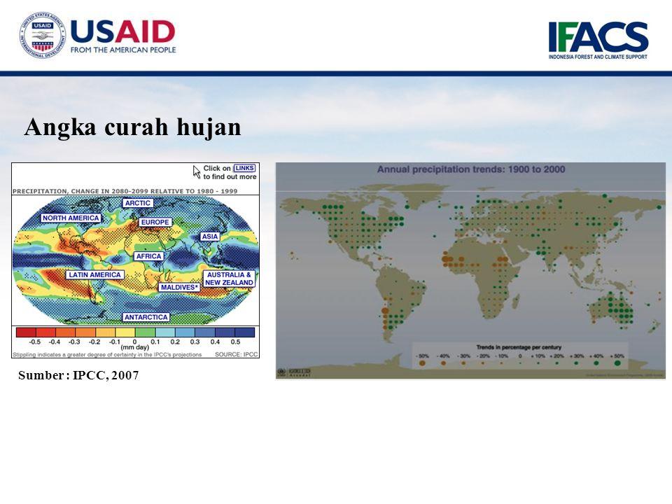 Sumber : IPCC, 2007 Angka curah hujan