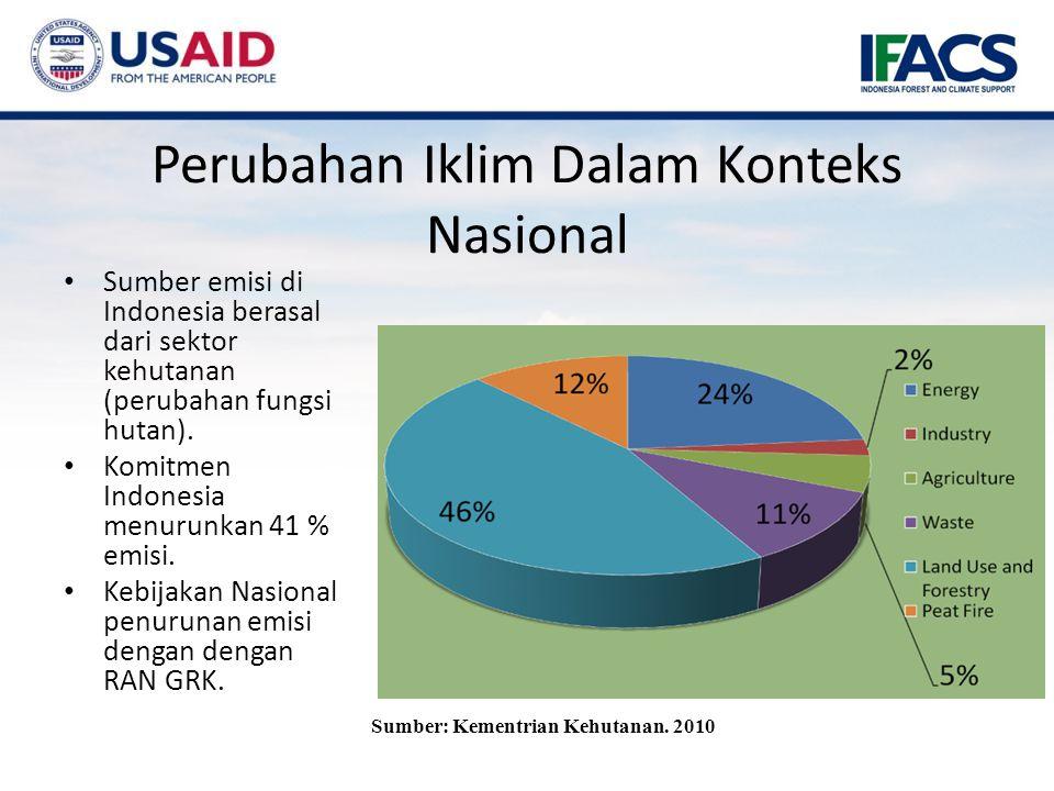 Perubahan Iklim Dalam Konteks Nasional Sumber emisi di Indonesia berasal dari sektor kehutanan (perubahan fungsi hutan).