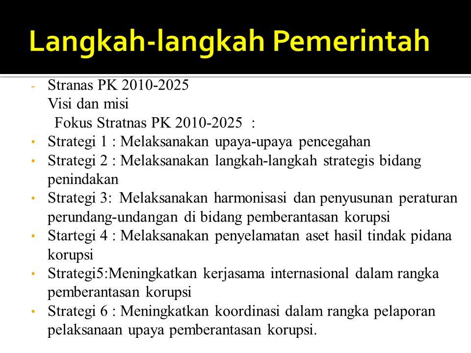 - Stranas PK 2010-2025 Visi dan misi Fokus Stratnas PK 2010-2025 : Strategi 1 : Melaksanakan upaya-upaya pencegahan Strategi 2 : Melaksanakan langkah-