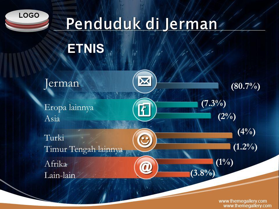 LOGO www.themegallery.com Jerman Eropa lainnya Asia Turki Timur Tengah lainnya Afrika Lain-lain (80.7%) (1.2%) (7.3%) (3.8%) ETNIS Penduduk di Jerman