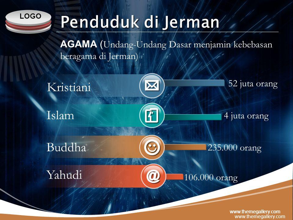 LOGO www.themegallery.com Kristiani Islam Buddha Yahudi 4 juta orang 235.000 orang 106.000 orang AGAMA ( Undang-Undang Dasar menjamin kebebasan beraga