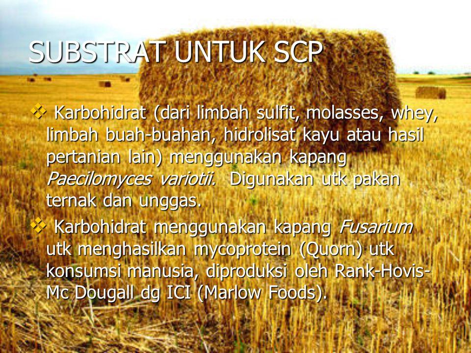 SUBSTRAT UNTUK SCP  Karbohidrat (dari limbah sulfit, molasses, whey, limbah buah-buahan, hidrolisat kayu atau hasil pertanian lain) menggunakan kapan