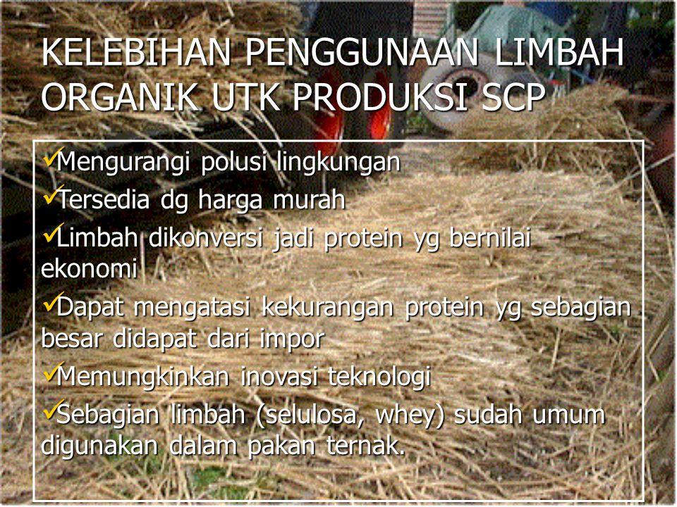 KELEBIHAN PENGGUNAAN LIMBAH ORGANIK UTK PRODUKSI SCP Mengurangi polusi lingkungan Mengurangi polusi lingkungan Tersedia dg harga murah Tersedia dg har