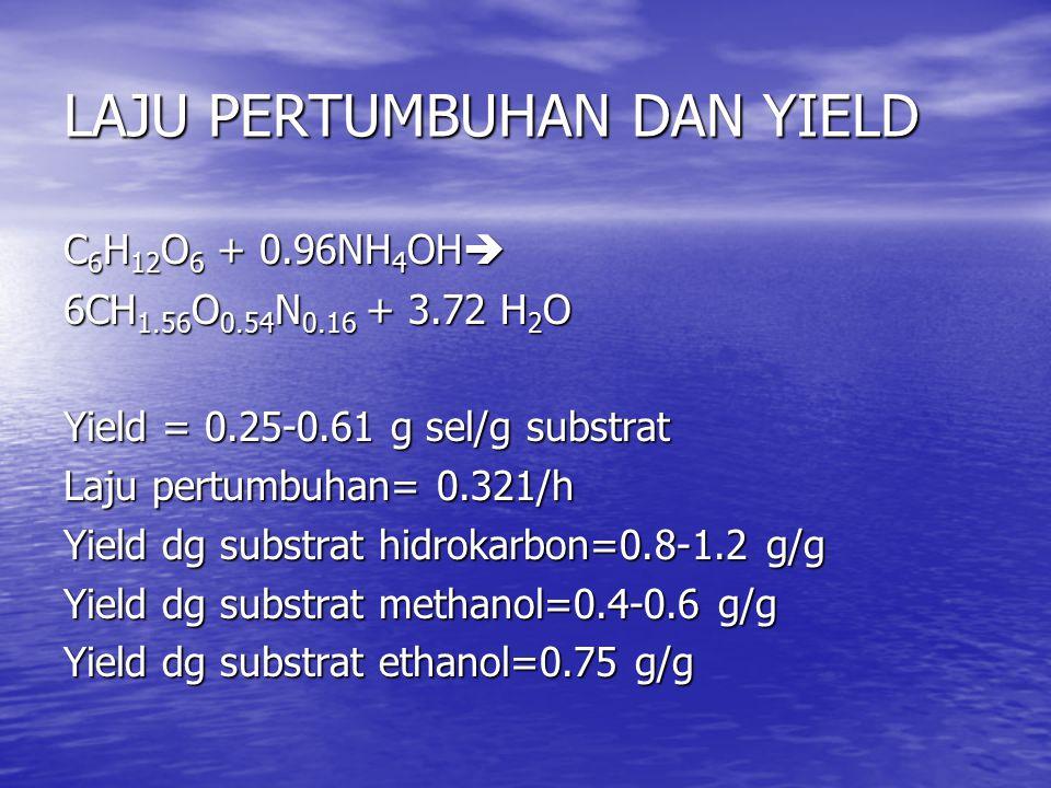LAJU PERTUMBUHAN DAN YIELD C 6 H 12 O 6 + 0.96NH 4 OH  6CH 1.56 O 0.54 N 0.16 + 3.72 H 2 O Yield = 0.25-0.61 g sel/g substrat Laju pertumbuhan= 0.321
