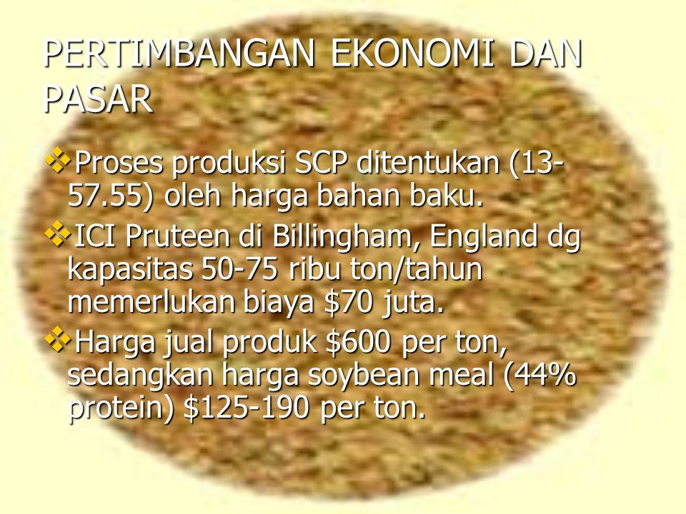 PERTIMBANGAN EKONOMI DAN PASAR  Proses produksi SCP ditentukan (13- 57.55) oleh harga bahan baku.  ICI Pruteen di Billingham, England dg kapasitas 5