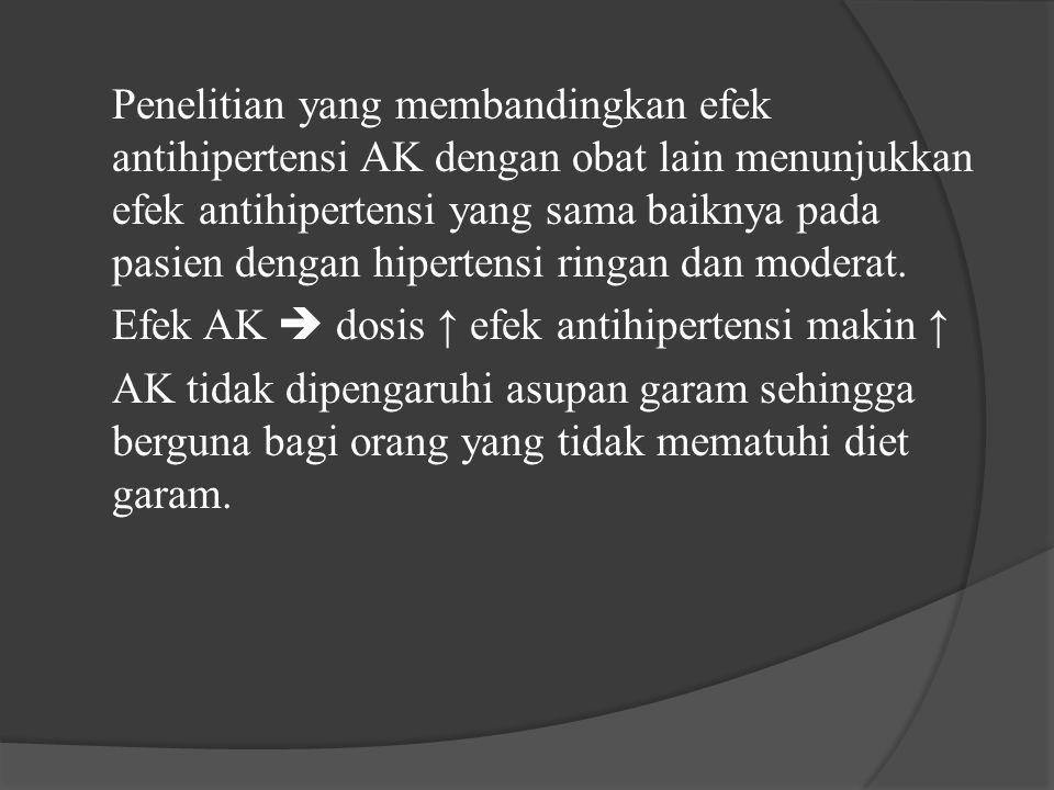 Penelitian yang membandingkan efek antihipertensi AK dengan obat lain menunjukkan efek antihipertensi yang sama baiknya pada pasien dengan hipertensi