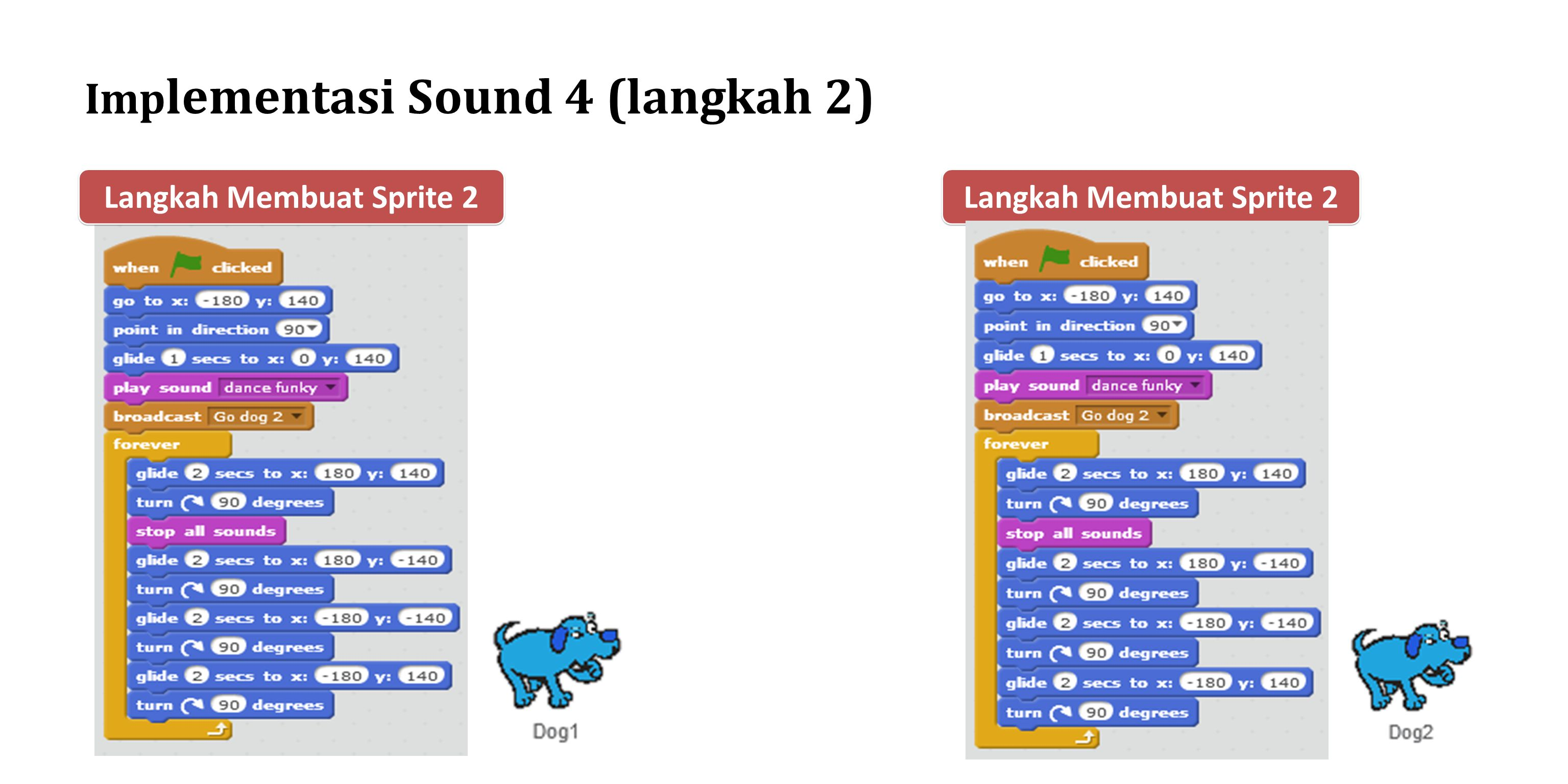 Imp lementasi Sound 4 (langkah 2) Langkah Membuat Sprite 2