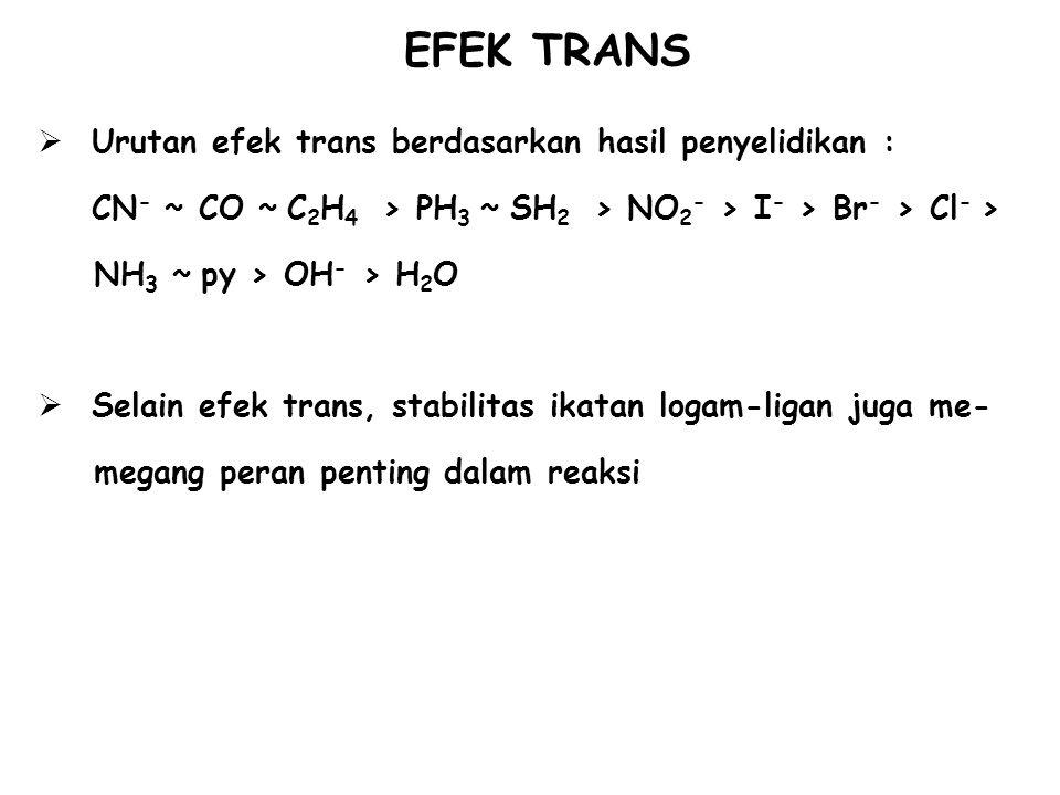  Urutan efek trans berdasarkan hasil penyelidikan : CN - ~ CO ~ C 2 H 4 > PH 3 ~ SH 2 > NO 2 - > I - > Br - > Cl - > NH 3 ~ py > OH - > H 2 O  Selai